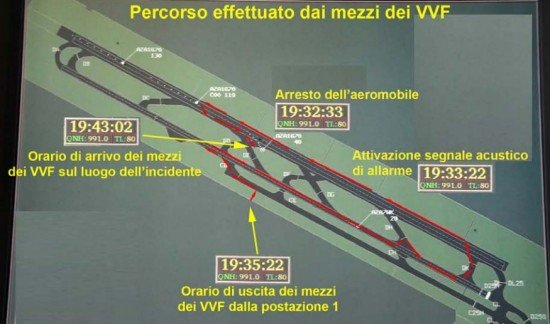 The (red) route followed by fire services before reaching the aircraft (photo: ANSV)