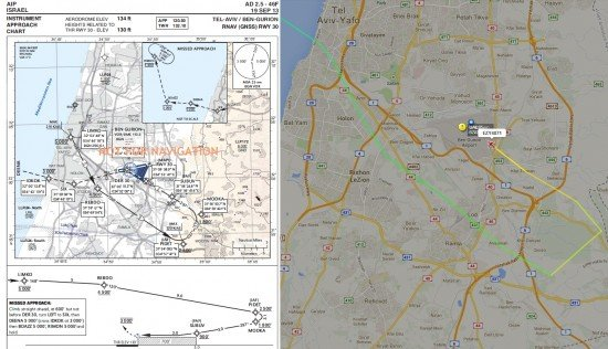Instrument approach procedure for LLBG runway 30 and the approach performed by easyJet flight 4871